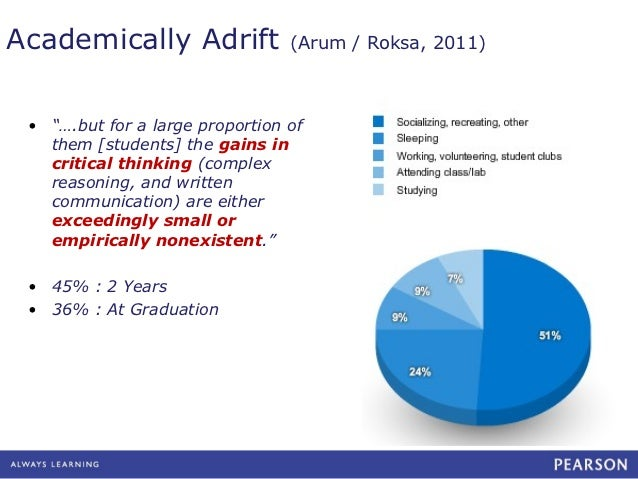 critical assumptions thinking critically about critical thinking. journal of nursing education Developed simulations and educational games to assess and  assessing one of  the four cs: collaboration, critical thinking, creativity, and  recognizing  assumptions, biases, and logical fallacies  critically, students need something  to think critically about  in improving the critical-thinking skills of nursing  students.