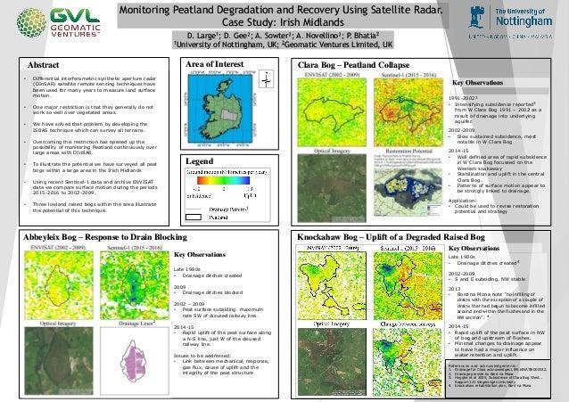 Monitoring Peatland Degradation and Recovery Using Satellite Radar. Case Study: Irish Midlands Overview Map (Sentinel-1) •...