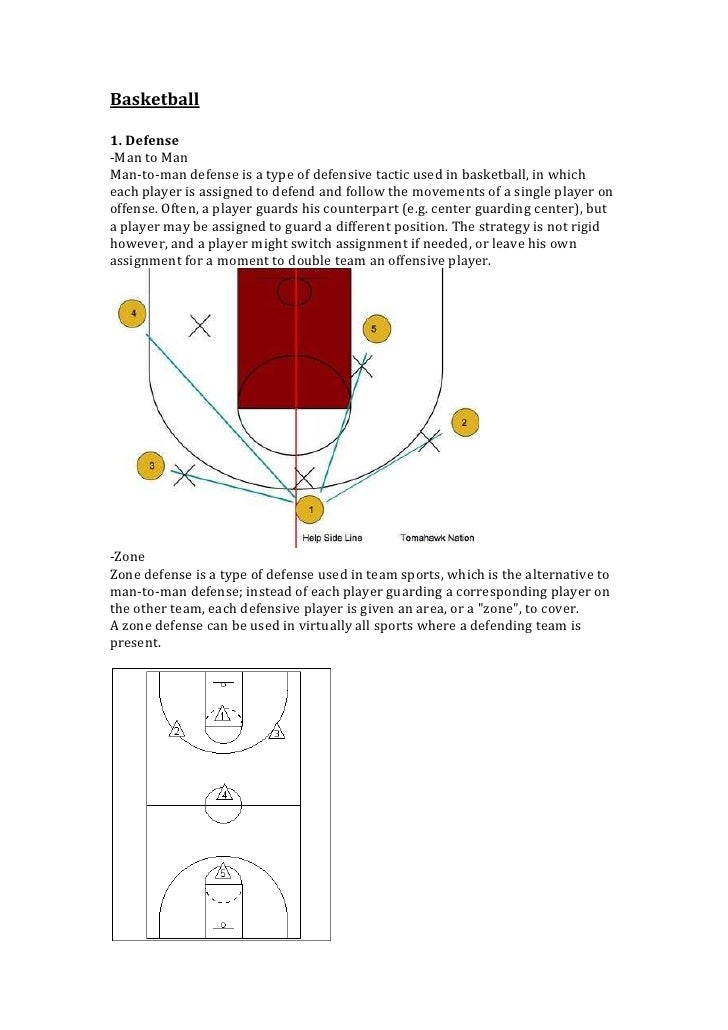 Basketball<br />1. Defense<br />-Man to Man<br />Man-to-man defense is a type of defensive tactic used in basketball, in w...