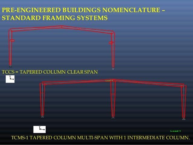 Peb Structures 1