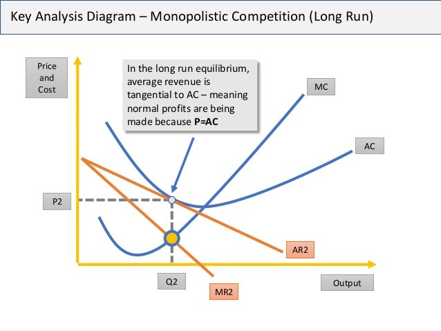 economics essay technique contestable markets