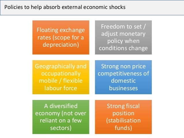 the monetary and fiscal policies essay Monetary policy in a low r-star world  as well as alternative monetary and fiscal policies that are more likely to succeed in the face of a low natural rate.