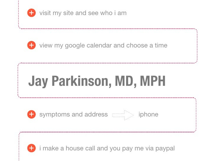 +   visit my site and see who i am     +   view my google calendar and choose a time     Jay Parkinson, MD, MPH  +   sympt...