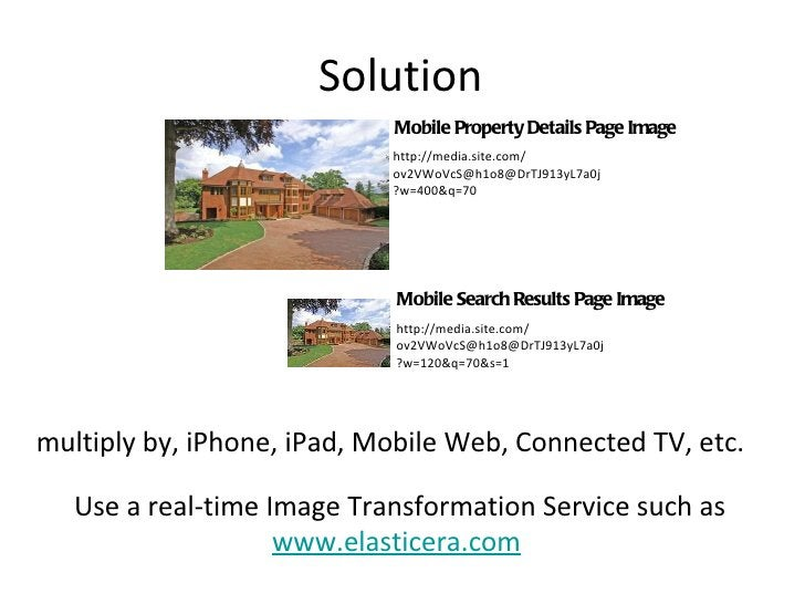 Solution http://media.site.com/ ov2VWoVcS@h1o8@DrTJ913yL7a0j ?w=400&q=70 Mobile Search Results Page Image Mobile Property ...