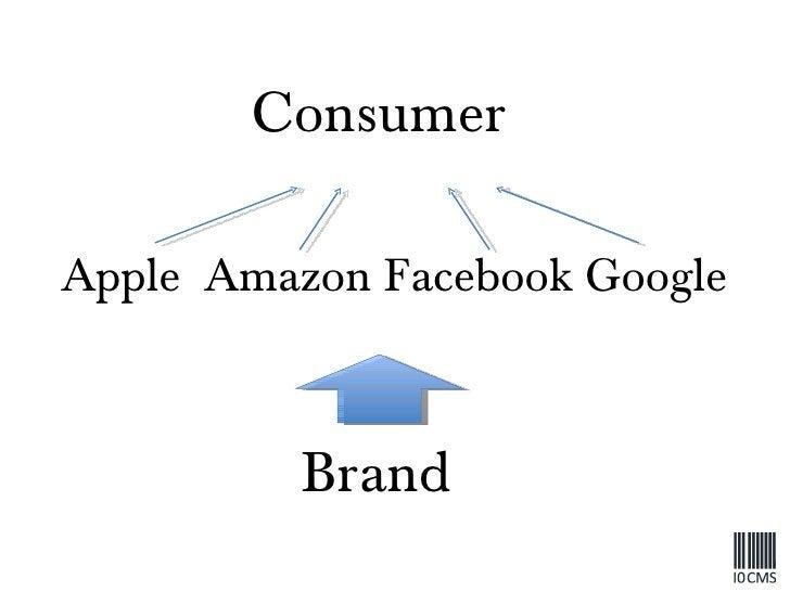 Apple  Amazon Facebook Google Consumer Brand
