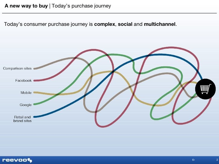 A new way to buy      Today's purchase journey Today's consumer purchase journey is  complex ,  social  and  multichannel ...