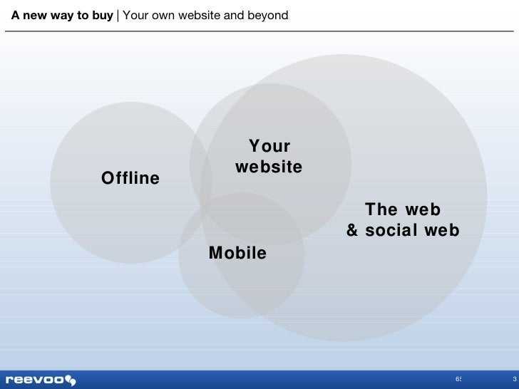 A new way to buy      Your own website and beyond 3 Offline The web & social web Mobile Your website