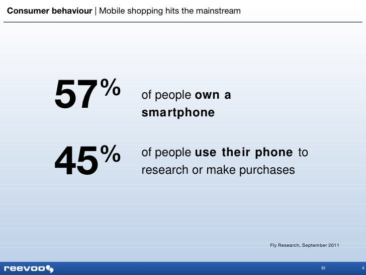 Consumer behaviour    Mobile shopping hits the mainstream 57 % 45 % of people  own a smartphone of people  use their phone...