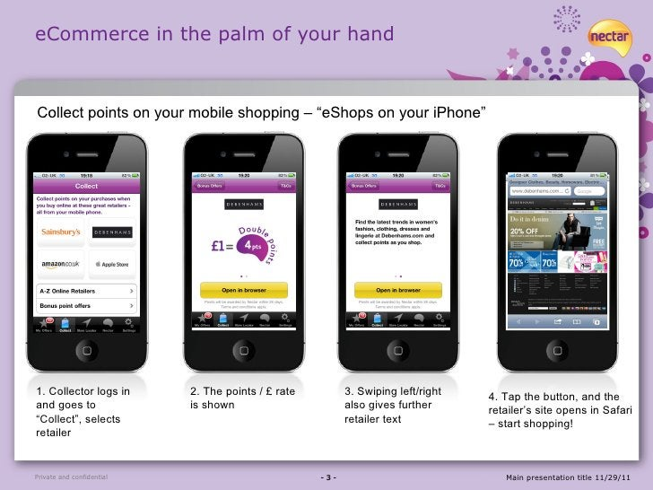 eCommerce in the palm of your hand Private and confidential - 3 - Main presentation title 11/29/11 1. Collector logs in an...