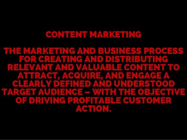 Why Content Marketing Sucks - A Pecha Kucha Presentation Slide 3
