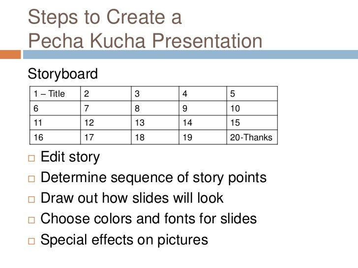 how to use pecha kucha