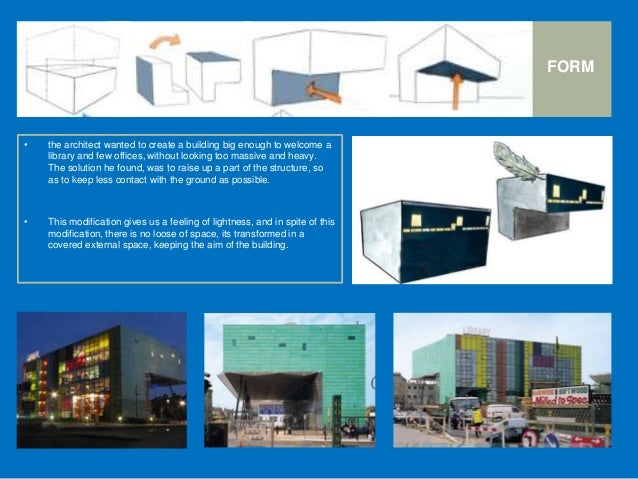library case study
