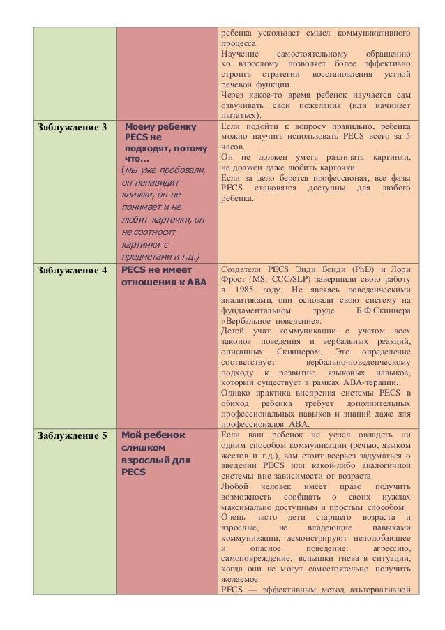 сертификационные курсы по диетологии для врачей цены