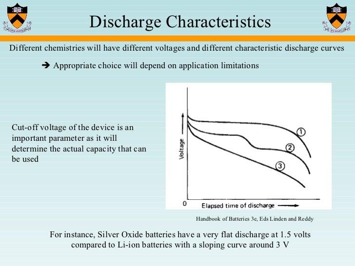 Peukert S Law : Pecs talk batteries