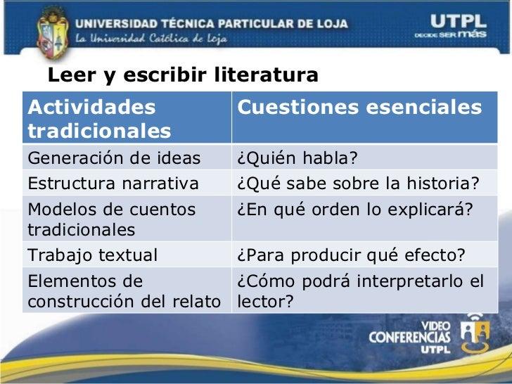 Leer y escribir literatura Actividades tradicionales Cuestiones esenciales Generación de ideas ¿Quién habla? Estructura na...