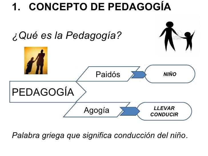 Pedagog a y educaci n for Concepto de familia pdf