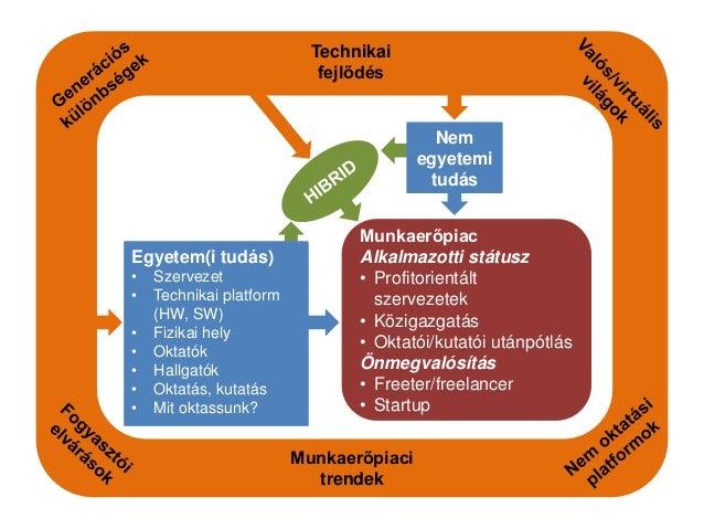 Dr. Kollár Csaba PhD.: Pedagógia a digitális korban Slide 3