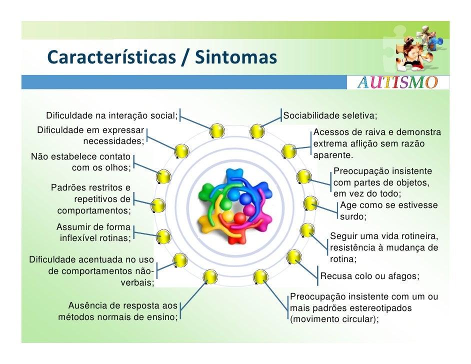 Diagnóstico das principais entidades de cefaleia crônica diária 2