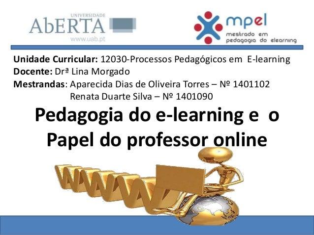 Unidade Curricular: 12030-Processos Pedagógicos em E-learning Docente: Drª Lina Morgado Mestrandas: Aparecida Dias de Oliv...