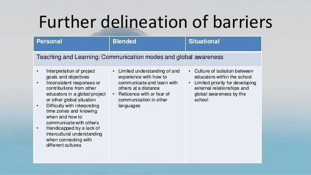 Further delineation of barriers Personal Blended Situational Teaching and Learning: Communication modes and global awarene...