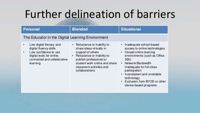 Further delineation of barriers Personal Blended Situational The Educator in the Digital Learning Environment • Low digita...