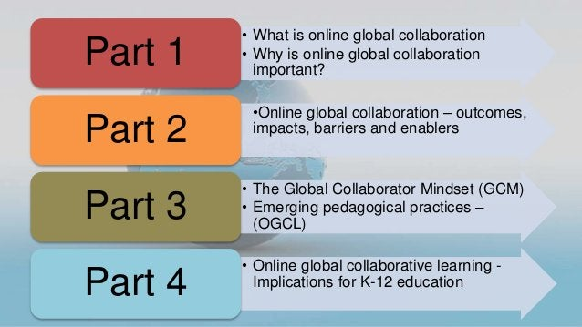 • What is online global collaboration • Why is online global collaboration important? Part 1 •Online global collaboration ...