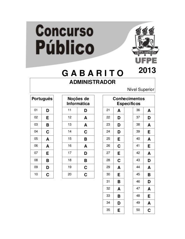 GABARITO  2013  ADMINISTRADOR Nível Superior Português  Noções de Informática  Conhecimentos Específicos  01  D  11  D  21...