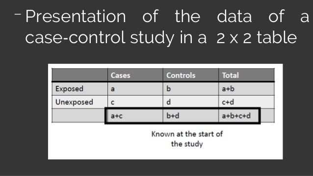matched case control study 2x2 table Pair-matched case-control table,  matched pair case-control study  risk factor and distributed into the four cells of the table representing the four possible.