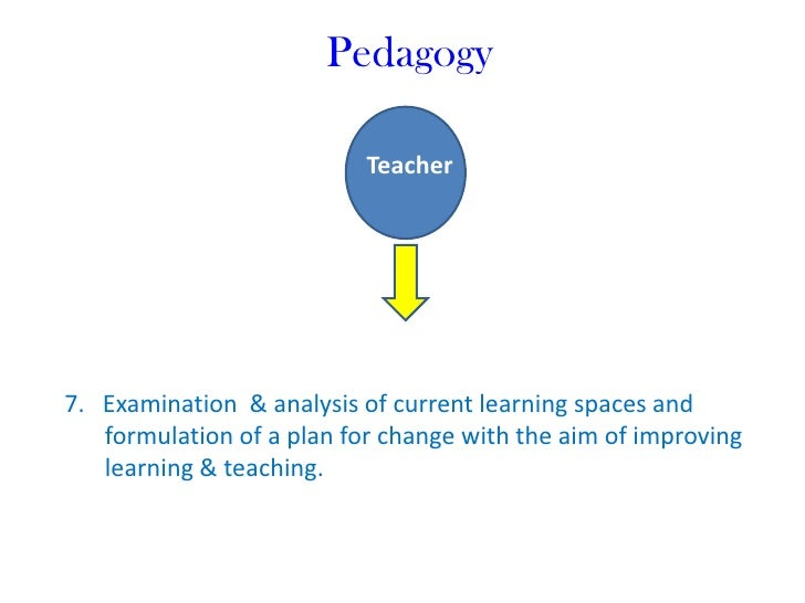 what is pedagogy in teaching and learning