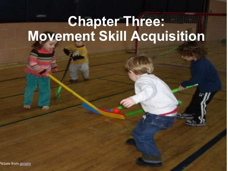 Chapter Three: Movement Skill Acquisition Picture from  google