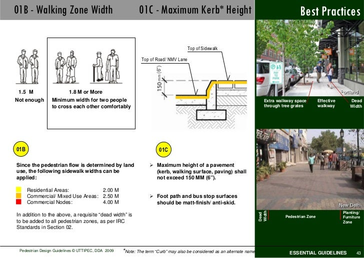 Pedestrian Path Width Related Keywords & Suggestions