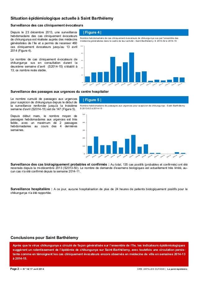 Page 2 — N° 14/ 17 avril 2014 CIRE ANTILLES GUYANE | Le point épidémio Situation épidémiologique actuelle à Saint Barthéle...