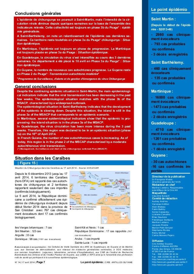 N° 14| 17 avril 2014 | Page 7 Le point épidémio | CIRE ANTILLES GUYANE Le point épidémio Saint Martin : (Depuis le début d...
