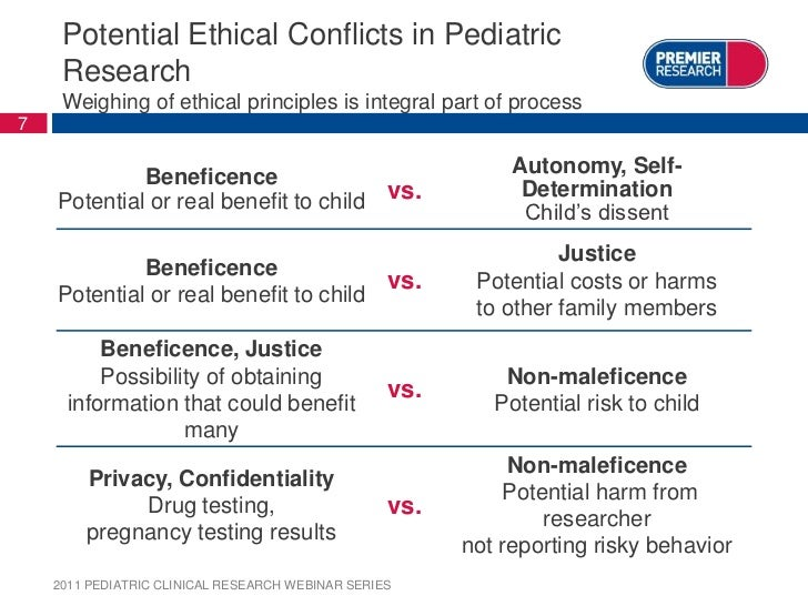 Medical Ethics Explained: Non-Maleficence