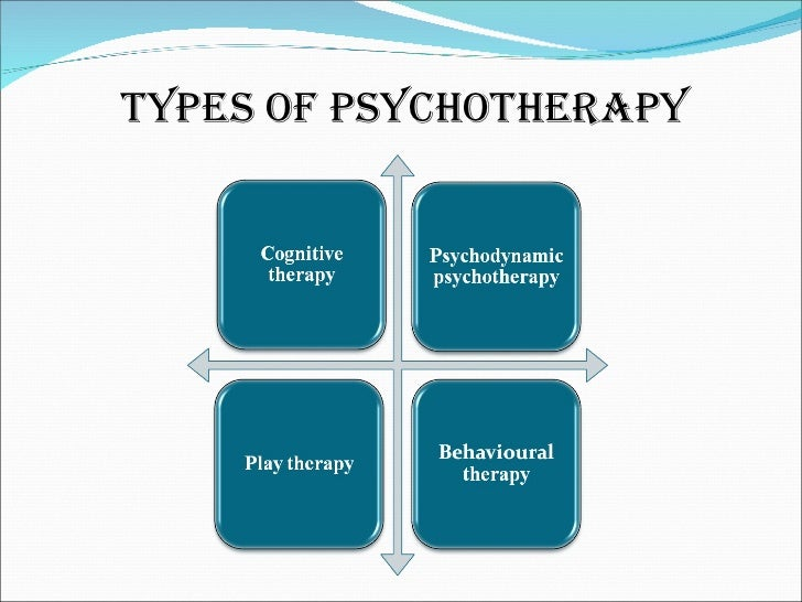 the cognitive behavioral and psychodynamic models for college counselling Psychodynamic therapy, also known as insight-oriented therapy, focuses on unconscious processes as they are manifested in a person's present behavior the goals of psychodynamic therapy are a client's self-awareness and understanding of the influence of the past on present behavior.