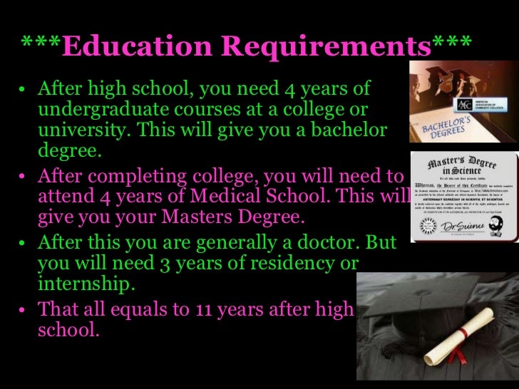 Required courses for high school