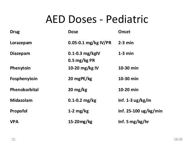 ativan dosage for children