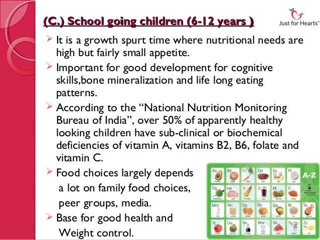 (C.) School going children (6-12 years ) It is a growth spurt time where nutritional needs are  high but fairly small app...