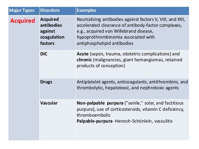 Aproach to bleeding disorder in pediatrics.