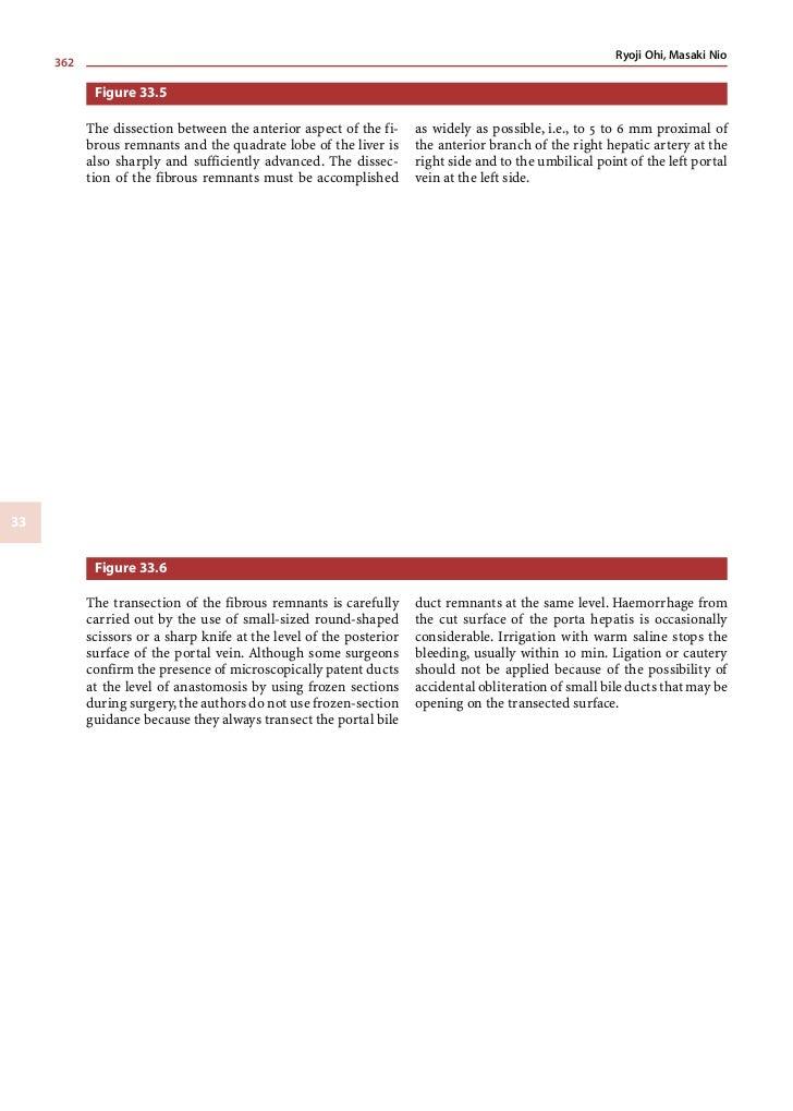Pediatric surgery atlas