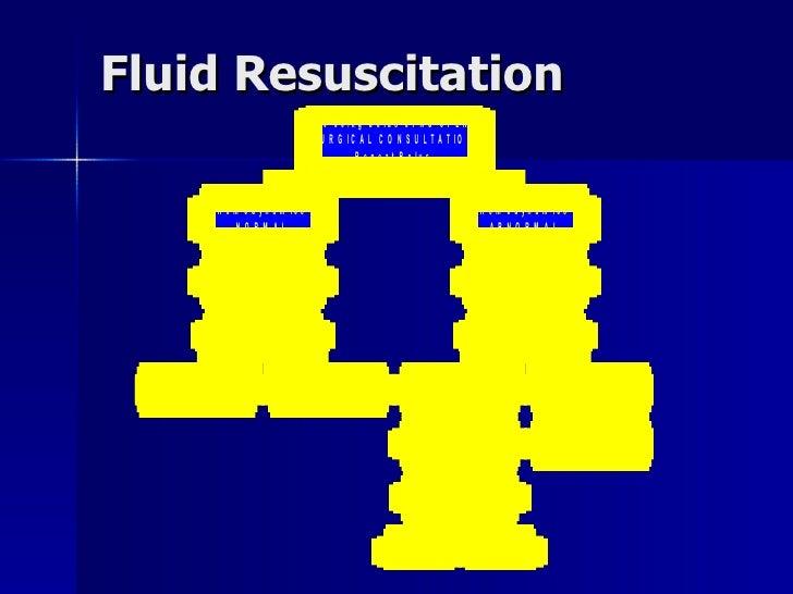 Fluid Resuscitation