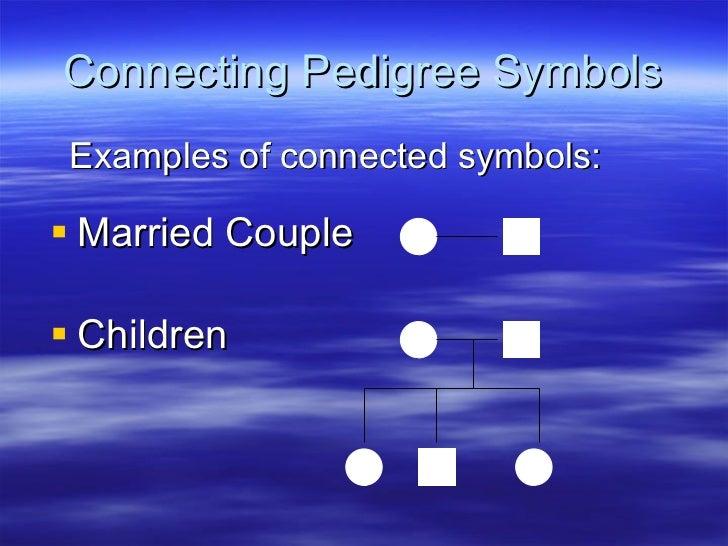 Pedigree Charts