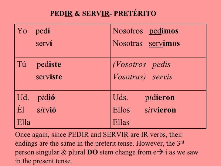 Pedir Preterite Verb Chart - Irregulars in the preterite ...