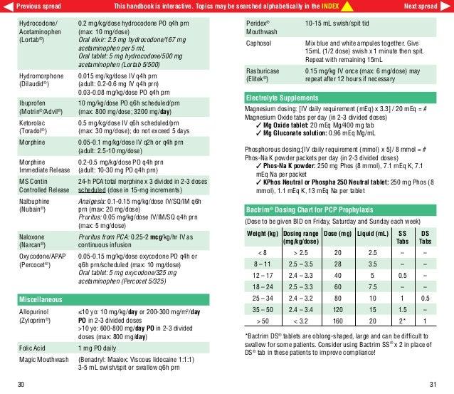 Benadryl Pediatric Dose Chart Mersnoforum
