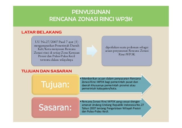 RENCANA ZONASI RINCI WILAYAH PESISIR DAN PULAU-PULAU KECIL  Slide 3