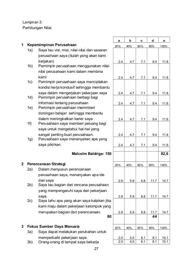Pedoman audit kinerja ukm (kuesioner)