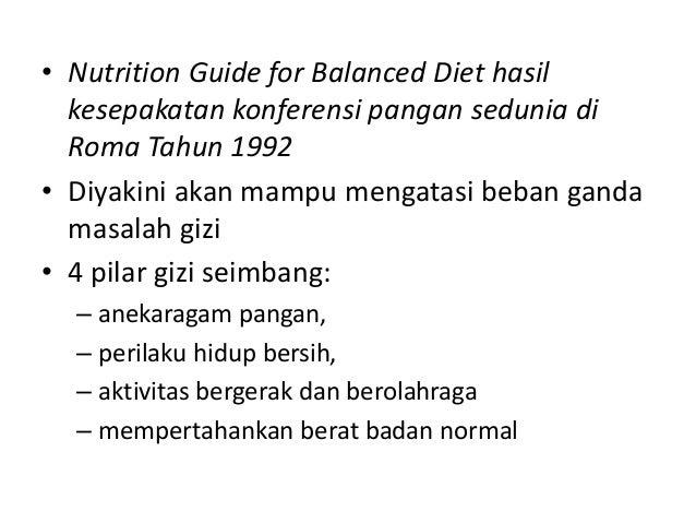 Pedoman Diet Ginjal | Sukapura