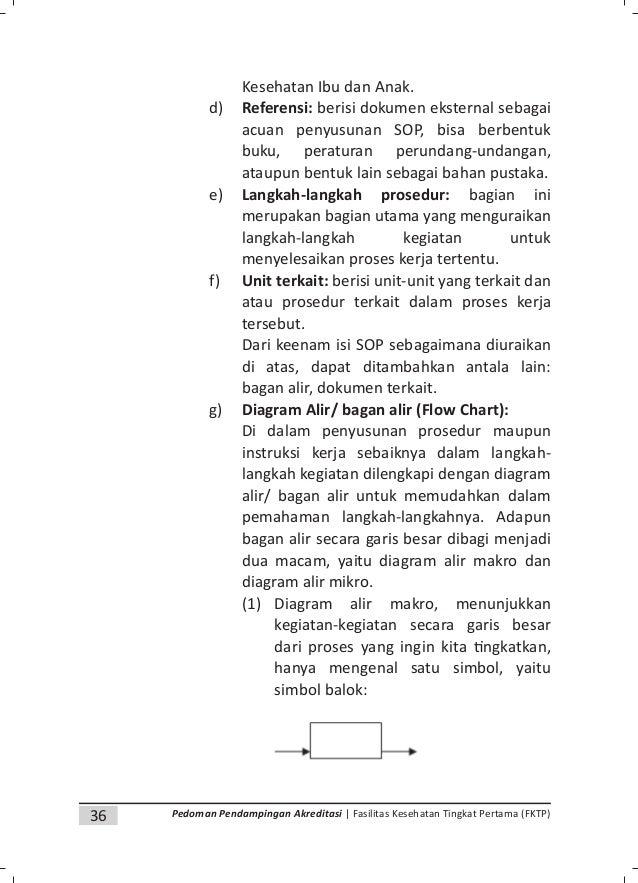 38 Pedoman Pendampingan Akreditasi | Fasilitas Kesehatan Tingkat Pertama (FKTP) g. Syarat penyusunan SOP: 1) Perlu ditekan...