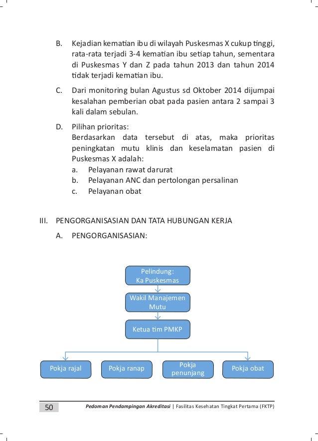 53Pedoman Pendampingan Akreditasi | Fasilitas Kesehatan Tingkat Pertama (FKTP) VI. Cara melaksanakan kegiatan dan sasaran:...