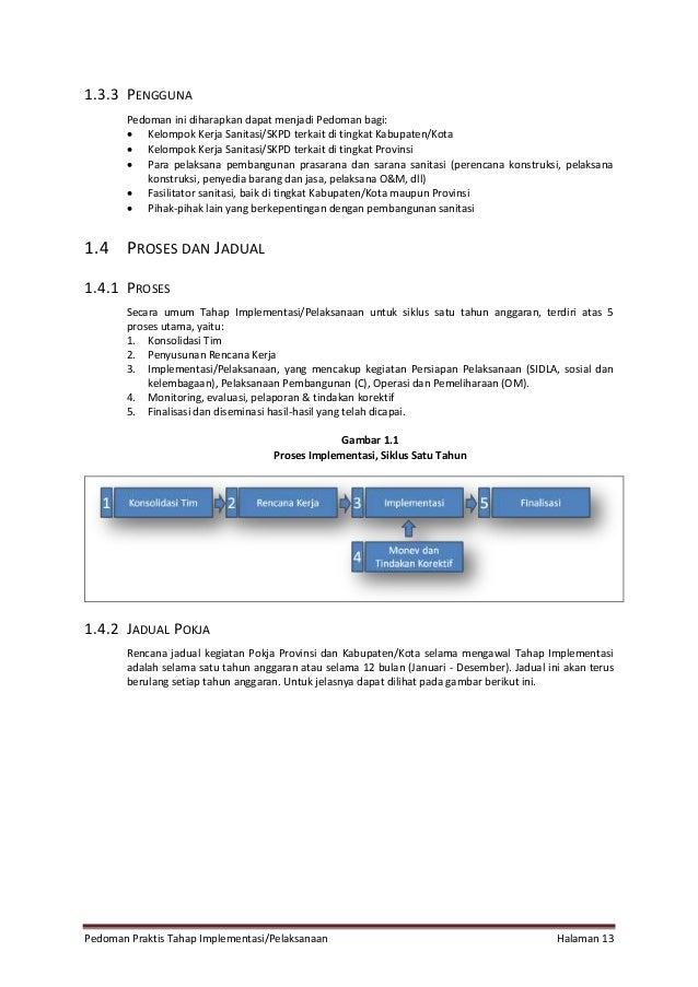 Pedoman Praktis Tahap Implementasi/Pelaksanaan Halaman 13 1.3.3 PENGGUNA Pedoman ini diharapkan dapat menjadi Pedoman bagi...